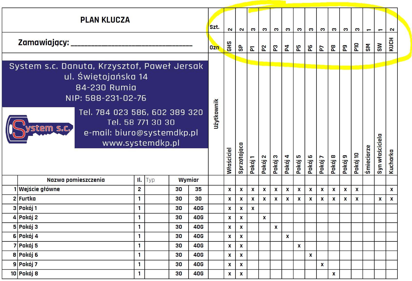 Plan%20klucza%20klucze.JPG