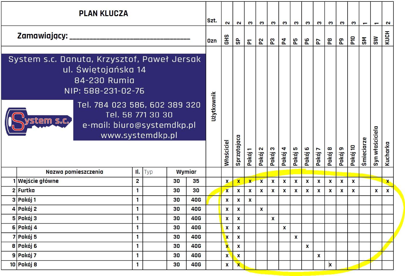 Plan%20klucza%20uprawnienia.JPG