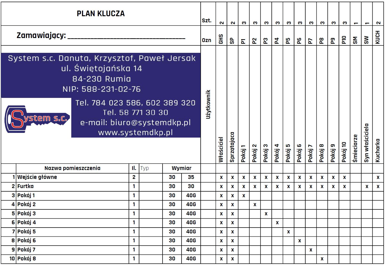 Plan%20klucza.JPG